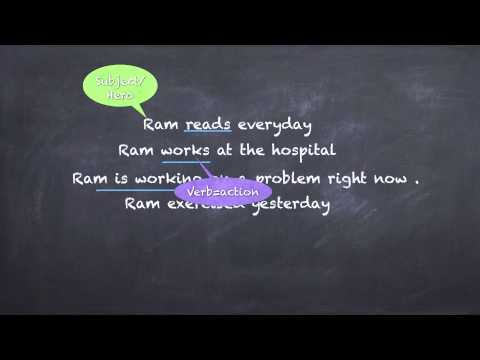 Grammar and usage mini lessons no 1.  :  Subject and predicate