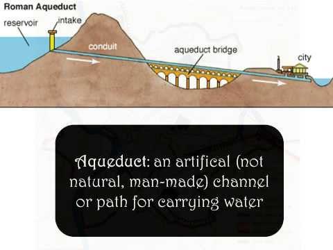 roads and aqueducts