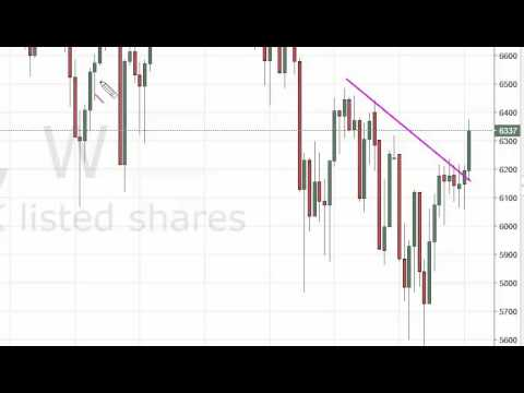 FTSE 100 Week Forecast for the week of April 18 2016, Technical Analysis