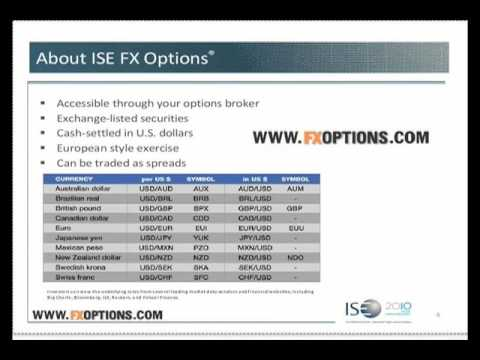Fx Options Pricing