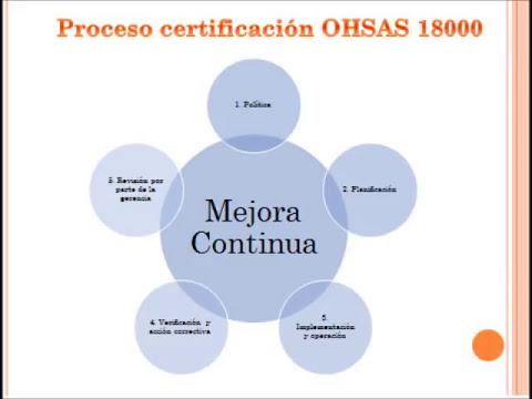 PROCESO DE CERTIFICACIÓN NORMAS ISO.wmv