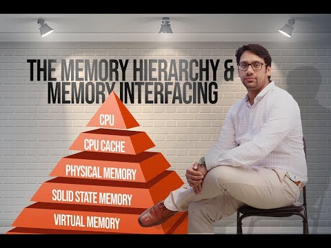 02 The memory Hierarchy and Memory Interfacing