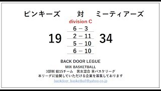 3RD BACKDOOR LEAGUE C ピンキーズ 対 ミーティアーズ 1Q