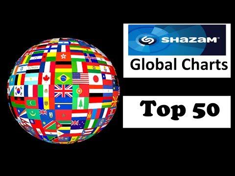 Global Shazam Charts | Top 50 | June 2017 #3 | ChartExpress