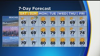 Markina Brown's Weather Forecast (April 19)