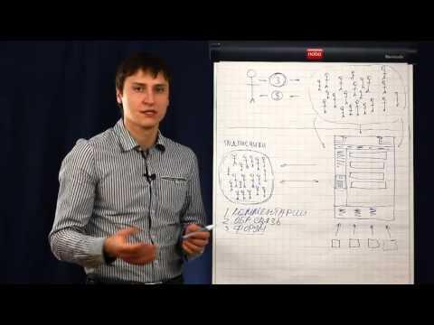 """Урок № 8 Платный курс (""""Инфобизнес по модели Евгения Попова"""") бесплатный видео курс"""