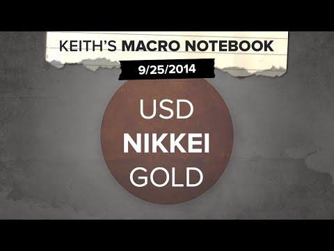 Keith's Macro Notebook 9/25: USD | Nikkei | Gold