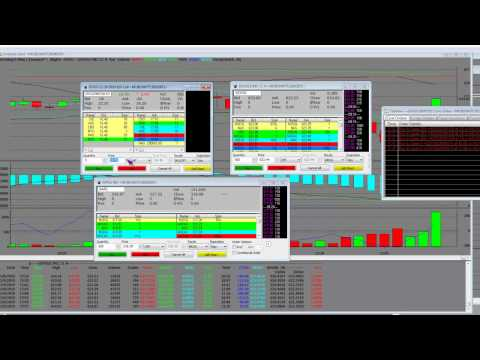 Pre Market Stock Futures Trading Wall Street Opening Bell How to Trade Price Action