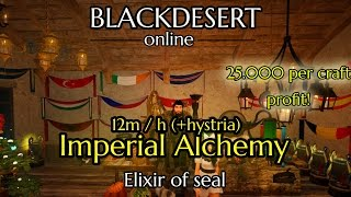 Howto: Evaluation of Elixir of Seal imperial Alchemy money making - Black desert Online