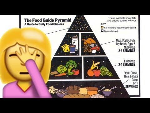 Warum die Ernährungspyramide Quatsch ist!