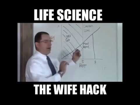 Life Science The Wife Hack Matrix CLEAN VERSION