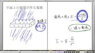 高校物理解説講義:「電場」講義12