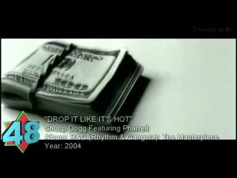 Billboard Hot 100 - Top 100 Best Songs Of 2000-2009 klip izle