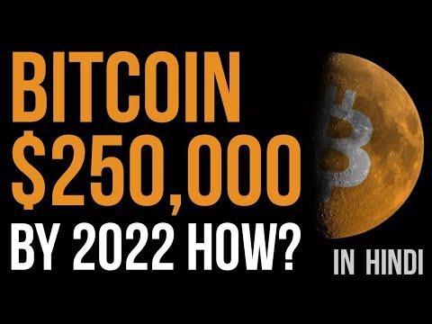 BITCOIN PRICE 250,000 BY 2022 TIM DREPER   |   BITCOIN PRICE PREDICTION  |  IN HINDI