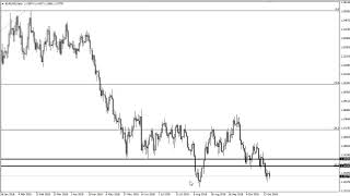 EUR/USD Technical Analysis for October 30, 2018 by FXEmpire.com