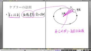 高校物理解説講義:「万有引力のもとでの運動」講義3