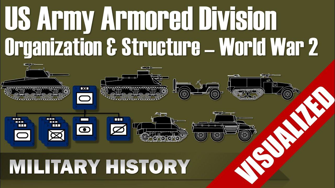 Motorized Vs Mechanized Infantry Hoi4 | Caferacersjpg.com