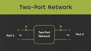 Introduction to Two-Port Networks
