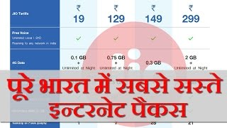 Reliance Jio Plan, Feature & Offers | Unlimited FREE CALLING + INTERNET + FREE ROAMING | - Hindi