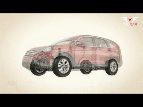 2012 Honda CR-V Real Time AWD [Technical]