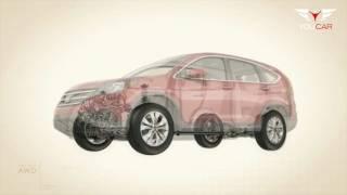 2012 Honda CR-V Real Time AWD [Technical]