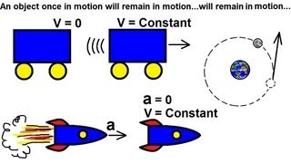 Physics - Mechanics: Newton's Laws of Motion (1 of 20) First Law