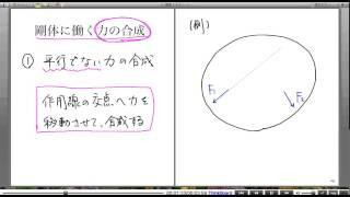 高校物理解説講義:「剛体のつりあい」講義11