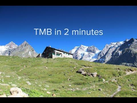 Tour du Mont Blanc | 10 Days in 2 Minutes