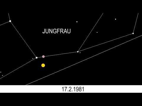 Computersimulation der dreifachen Konjunktion zwischen Jupiter und Saturn 1981
