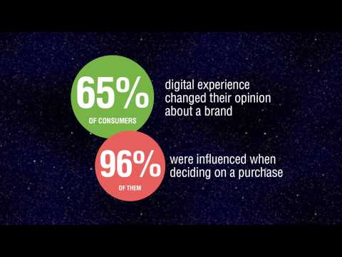 Marketing 2020: The Future of Advertising