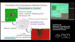 Tutorial 3a: Materials Simulation by First-Principles Density Functional Theory I
