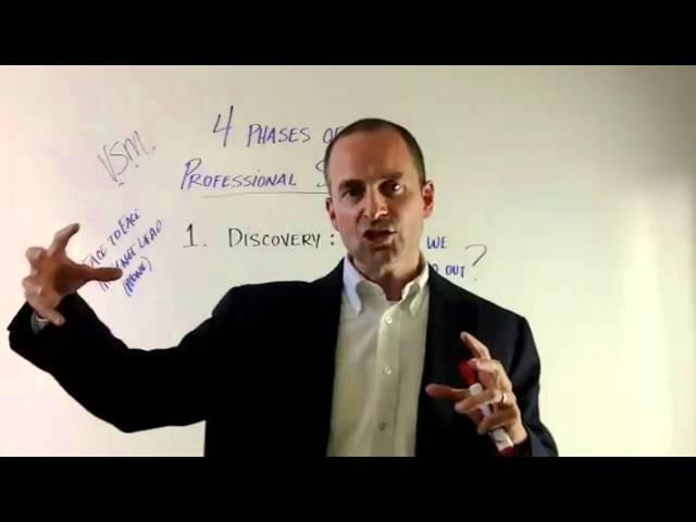 Free Car Sales VSM Discovery Phase I - Tom Vann