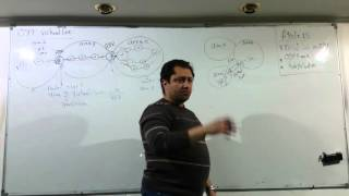 59-CCNP Routing 300-101 (Session 15 Part 1) By Eng-Ahmed Nabil - Arabic