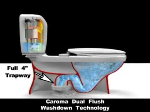 Caroma Dual Flush Toilet Supreme Dual Flush Power Youtube
