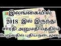 Sri lanka New procedure for driver's license in next year
