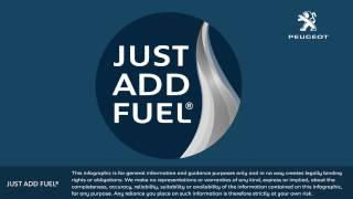 Your First Car Just Add Fuel® with Telematics