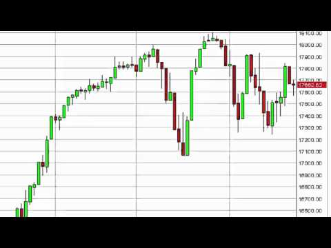 Dow Jones 30 Technical Analysis for January 27 2015 by FXEmpire.com