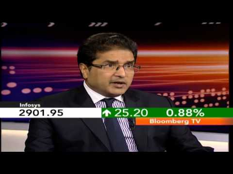 Market Guru - Tech Game - TCS Vs Infosys