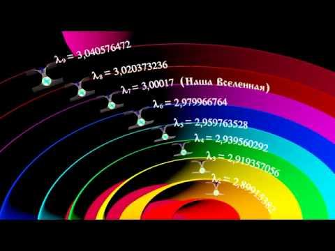 люди вас обманули вселенная далекий космос высщий разум создатель