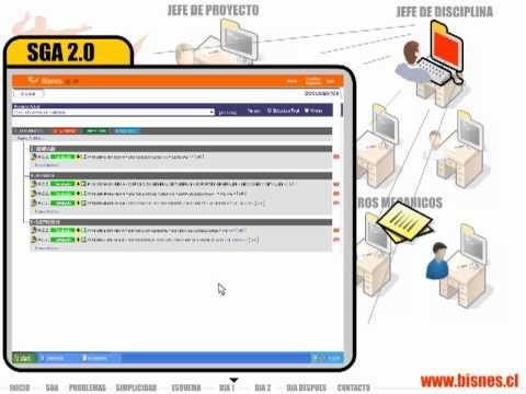 SGA 2.0 - Control de documentos, gestion documental
