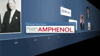 Amphenol Corporation: 80th Anniversary Timeline (Produced & Edited by Miceli Productions HD)