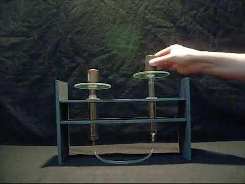 Experimentos de Física : PRENSA HIDRÁULICA -- www.tallerdefisica.tk