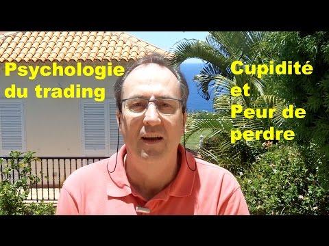 Psychologie du trading. Cupidité et Peur de perdre