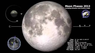 Moon Phases for 2013 - Nasa Animation