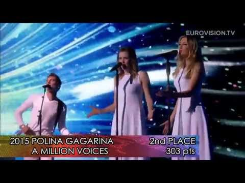 Russia in Eurovision Song Contest 1994-2015