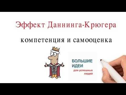 Эффект Даннинга-Крюгера: компетенция и самооценка