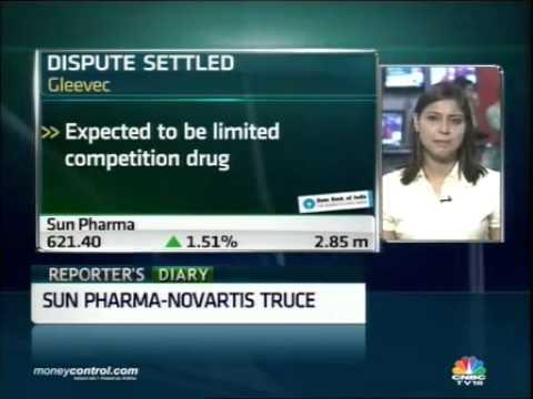 Sun Pharma settles Novartis lawsuit over drug Gleevec