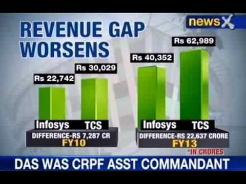 NewsX : Narayan Murthy changes Infosys again