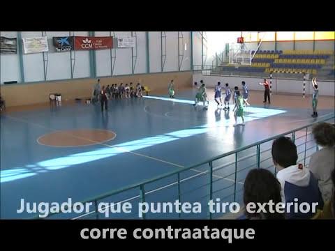 Contraataque en Baloncesto