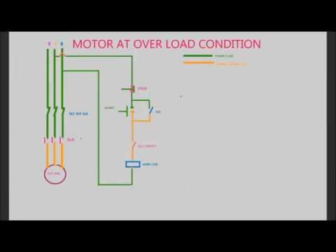 direct on line dol motor starter with Watch on Submersible Pump Control Box Wiring Diagram likewise Control Wiring Diagram Of Dol Starter together with Star Delta Starter And Applications likewise Motor Starter furthermore Auto Transformer Starter.